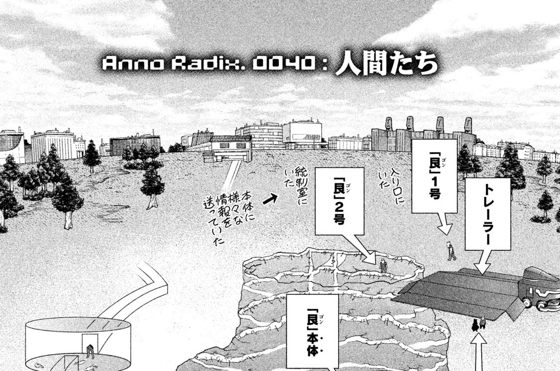 Anno Radix.0040:人間たち